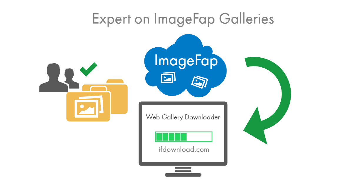 Most powerful ImageFap downloader